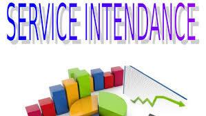 service intedance.jpg